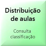 distribuição de aulas