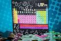 Tabela Periódica das Coisas